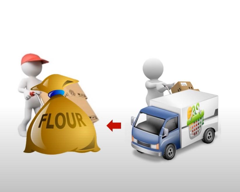 Vietnam Supply Chain